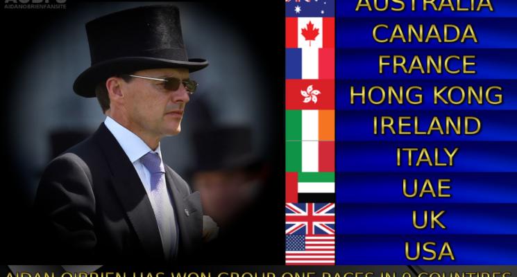 Эйден О Брайн установил мировой рекорд